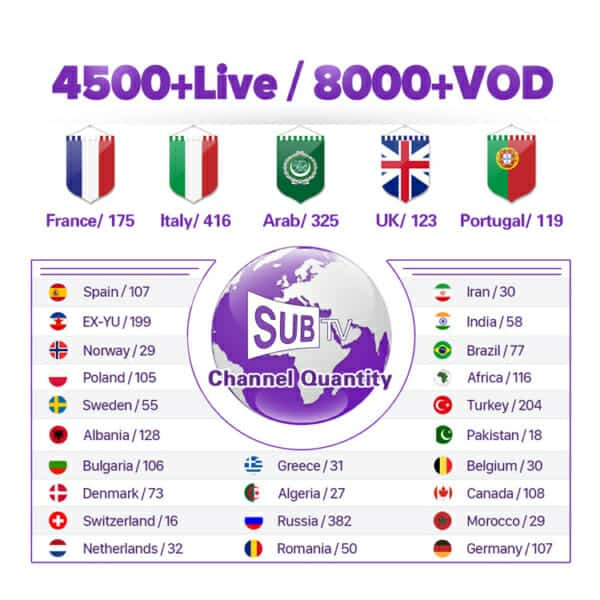subtv code,subtv iptv,subtv avis,subtv abonnement,subtv ios,subtv problem,subtv test code,subtv application,subtv android,subtv apple,subtv apk code,subtv bug,subtv bloqué,subtv buy,subtv box,subtv buffering,subtv box android,subtv brasil,baal veer sab tv,sub tv burgerimies,badtameez dil sab tv,subtv chaine,subtv code gratuit,subtv channel problem please report to your reseller,subtv code crack,subtv crack,subtv code 2019,subtv configuration,subtv c'est quoi,c sab tv,subtv derniere version,subtv debit,subtv download,sub tv download free,sub tv download for pc,sub tv download apk,sab tv dramas,sab tv drama list,desi serial sab tv,desi tv sab tv,d-sub tv,try sub d tv offer,tv box d-sub,sub tv code d'activation,apple tv d-sub,tv d-sub input,documentary tvxq eng sub,d-sub tv出力,разъем d-sub,tv тюнер d-sub,subtv evybuy,subtv epg,subtv ebay,suptv enigma2,sub tv elokuvat,subtv ei näy,subtv network error,echo sub tv,subtv freebox,subtv facebook,subtv free code,subtv for smart tv,subtv free trial,subtv free test,subtv free,subtv for ios,subtv free activation code,subtv for pc,subtv gratuit,subtv google play,subtv gse,sub tv guide finland,subtv grimm,sub tv guide,subtv.gr,sab tv gone girl,sab tv game show,sab tv games,subtv hd,subtv hack,sub tv hindi,sab tv hd,subtv hae mukaan,subtv hävyttömät,subtv hd antenni,subtv hd kanavapaikka,sab tv hd live,sub tv historia,subtv iptv avis,subtv installation,subtv ip,subtv iptv liste des chaines,subtv iptv test code,subtv iptv channel list,subtv iptv subscription,subtv iptv apk,subtv iphone,scetv jobs,sub tv jobs,sub tv jalkapallo,subtv juniori,sub tv joulukalenteri,sab tv jethalal,sab tv jijaji chhat per hai,sab tv jijaji,sab tv jokes,subtv mise a jour,subtv leadcool,subtv lag,subtv liste chaine,subtv legal,subtv lg,subtv link,subtv list channels,sub tv live,sub tv logo,sub tv live online,subtv mac,subtv m3u,subtv mag 254,subtv mag,subtv m3u list,subtv mag 250,subtv.me,subtv maroc,sub tv mobile,subtv ne fonctionne plus,subtv ne marche plus,sub tv ne marche pas,subtv not working,subtv no sound,sun tv news,sub tv näkyvyys,subtv netissä,subtv orange,subtv on smart tv,subtv or iudtv,subtv on pc,sub tv-openpli-mipsel_1.0_all.ipk,subtv on ipad,sub tv ohjelmat,subtv online,sub tv ohjelma,subtv pc,subtv paypal,subtv pour smart tv,subtv playlister,subtv prix,subtv pas cher,subtv pour windows,subtv qhdtv iudtv,subtv reseller,subtv review,subtv roku,sub tv radalla,sub tv ruutu,sub tv rupaul's drag race,sub tv rupaul,sub tv request,revendeur subtv,subtv subscription,subtv sur vlc,subtv sur apple tv,subtv sur ios,subtv support,subtv smart tv lg,subtv probleme,subtv tizen,subtv tuto,subtv tv telecharger,subtv tv download,subtv tv apk,subtv twitter,subtv twin peaks,sub tv tänään,subtv url,subtv update,subtv uudet sarjat,subtv uusinnat,subtv ulosottomiehet,subtv uk,sub tv uuno,sab tv uk,subtv url server,subtv x factor uk,subtv vlc,subtv vod,subtv version,subtv vpn,subtv vs iudtv ou qhdtv,subtv vpanel,subtv vs iudtv,subtv viikingit,subtv vanhat ohjelmat,v sab tv,subtv windows,subtv windows 10,sab tv website,sub tv watch,sab tv wiki,subtv wiki,sub tv watch online,subtv website,subtv walking dead,subtv x96 mini,sub tv x96,x96 subtv,x subztv,subtv youtube,subtv yhteystiedot,sub tv yksin kotona,sab tv youtube,subtv 1 year,one year subtv,one year subtv 3400+ full european,one year subtv 3400,yodesi sab tv,yaro sab tv,subtv zoo,dragon ball z subtv,paschi sub tv 08/18,subtv 12 mois,sub tv 112,subtv-iptv-12m,the 100 subtv,subtv 2.2.2,subtv 2.1.4,subtv 2.2,subtv 24h,sub tv 2018,sab tv 2017,sub.tv,subtv 3 months,subtv 3400,balveer sab tv 3gp,subtv 3,subtv error 400,sab tv 6,subtv 60 days in,subtv android 8,subtv 880